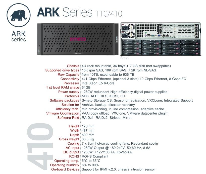 ARK Series